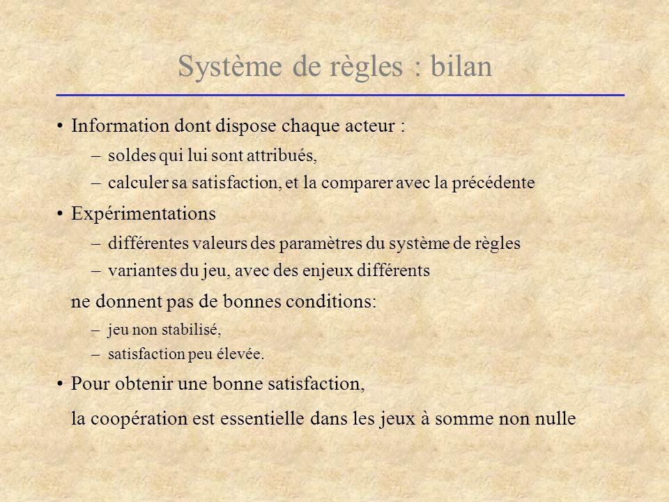 Système de règles : bilan Information dont dispose chaque acteur : –soldes qui lui sont attribués, –calculer sa satisfaction, et la comparer avec la p