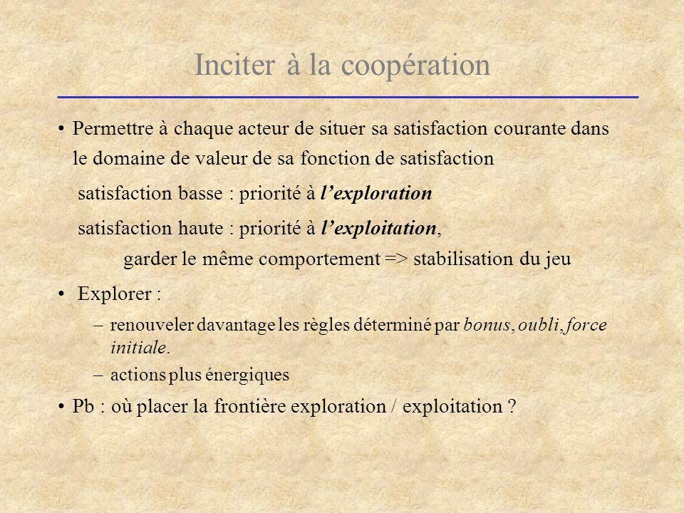 Inciter à la coopération Permettre à chaque acteur de situer sa satisfaction courante dans le domaine de valeur de sa fonction de satisfaction satisfa