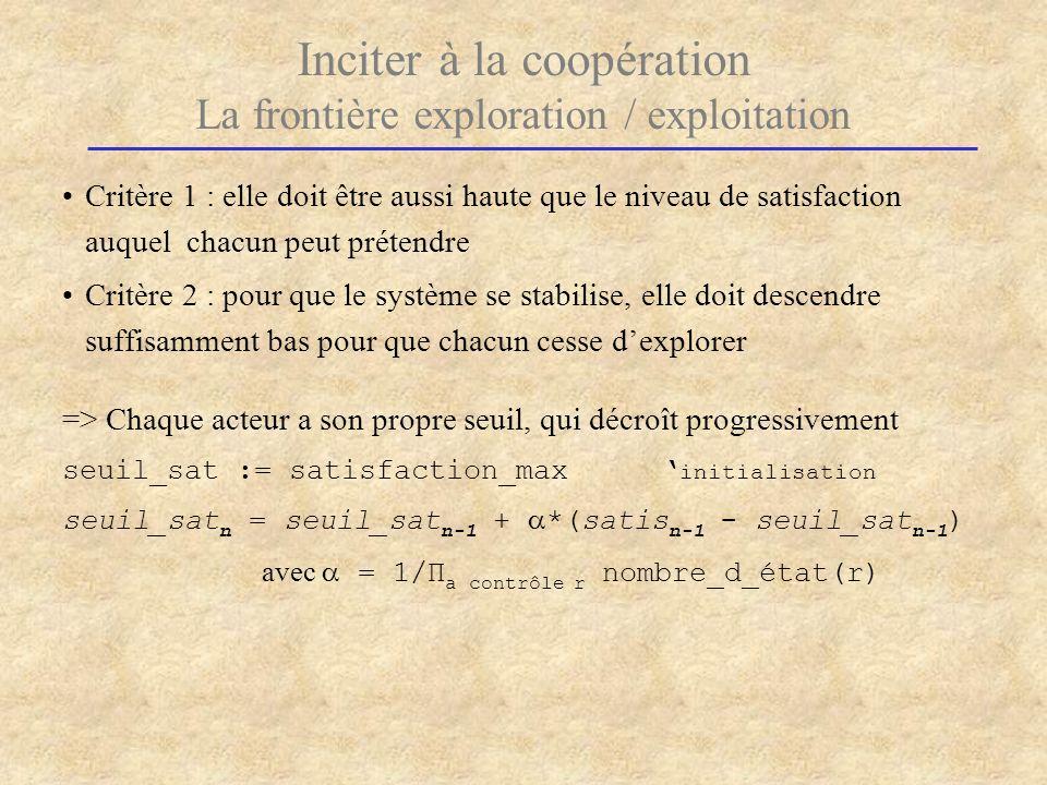 Inciter à la coopération La frontière exploration / exploitation Critère 1 : elle doit être aussi haute que le niveau de satisfaction auquel chacun pe
