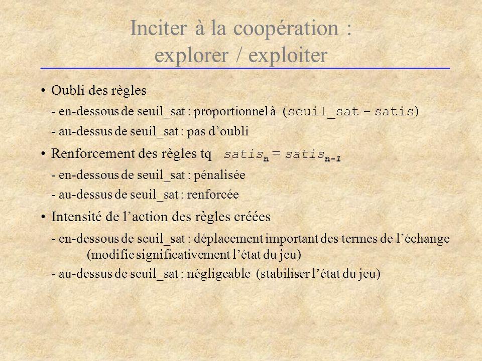 Inciter à la coopération : explorer / exploiter Oubli des règles - en-dessous de seuil_sat : proportionnel à ( seuil_sat – satis ) - au-dessus de seui