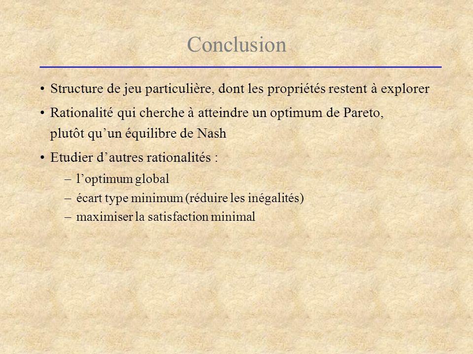 Conclusion Structure de jeu particulière, dont les propriétés restent à explorer Rationalité qui cherche à atteindre un optimum de Pareto, plutôt quun