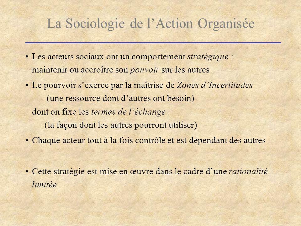 La Sociologie de lAction Organisée Les acteurs sociaux ont un comportement stratégique : maintenir ou accroître son pouvoir sur les autres Le pourvoir
