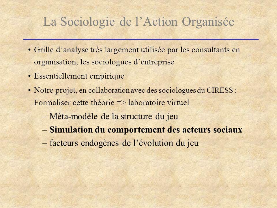 La Sociologie de lAction Organisée Grille danalyse très largement utilisée par les consultants en organisation, les sociologues dentreprise Essentiell