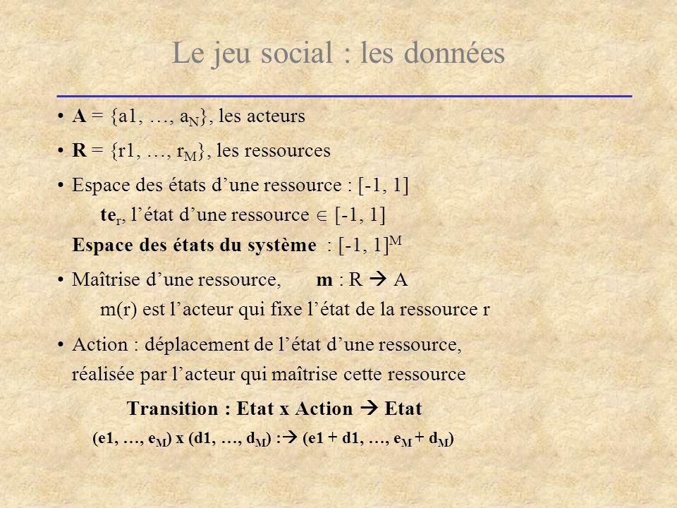 Le jeu social : les données A = {a1, …, a N }, les acteurs R = {r1, …, r M }, les ressources Espace des états dune ressource : [-1, 1] te r, létat dun