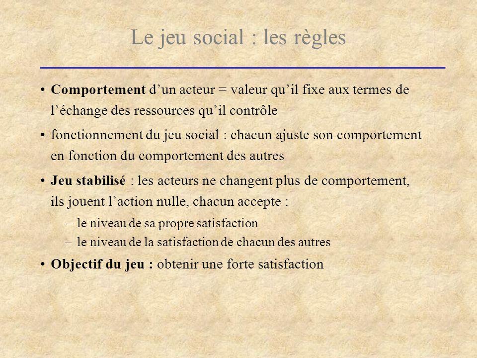 Le jeu social : les règles Comportement dun acteur = valeur quil fixe aux termes de léchange des ressources quil contrôle fonctionnement du jeu social