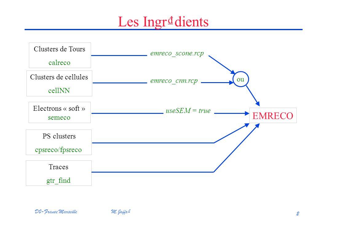 D0-France Marseille M.Jaffr 2 Les Ingrdients Electrons « soft » semeco Clusters de Tours calreco Clusters de cellules cellNN PS clusters cpsreco/fpsreco Traces gtr_find EMRECO emreco_scone.rcp emreco_cnn.rcp useSEM = true ou