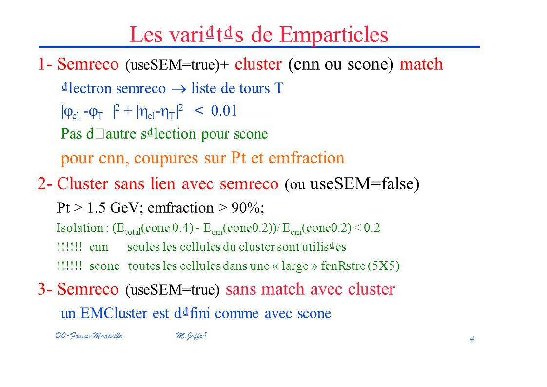 D0-France Marseille M.Jaffr 4 Les varits de Emparticles 1- Semreco (useSEM=true)+ cluster (cnn ou scone) match lectron semreco liste de tours T | cl - T | 2 + | cl - T | 2 < 0.01 Pas d ' autre slection pour scone pour cnn, coupures sur Pt et emfraction 2- Cluster sans lien avec semreco (ou useSEM=false) Pt > 1.5 GeV; emfraction > 90%; Isolation : (E total (cone 0.4) - E em (cone0.2))/ E em (cone0.2) < 0.2 cnn seules les cellules du cluster sont utilises scone toutes les cellules dans une « large » fen tre (5X5) 3- Semreco (useSEM=true) sans match avec cluster un EMCluster est dfini comme avec scone