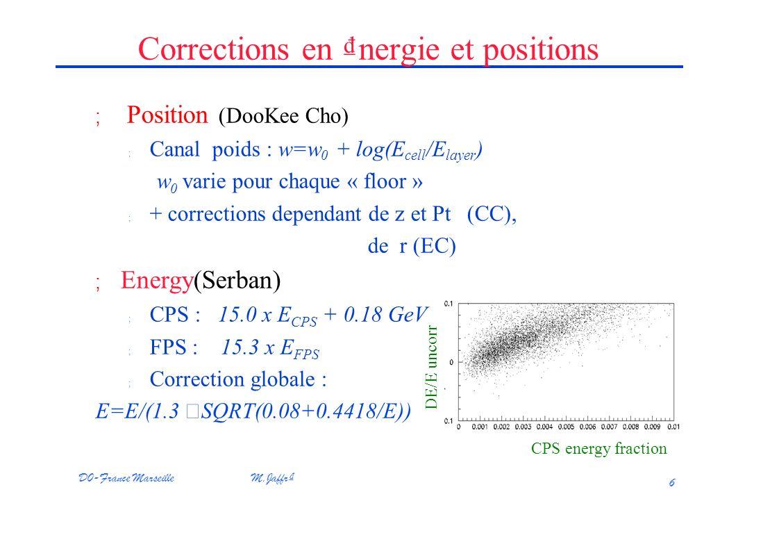 D0-France Marseille M.Jaffr 6 Corrections en nergie et positions ; Position (DooKee Cho) ; Canal poids : w=w 0 + log(E cell /E layer ) w 0 varie pour chaque « floor » ; + corrections dependant de z et Pt (CC), de r (EC) ; Energy(Serban) ; CPS : 15.0 x E CPS + 0.18 GeV ; FPS : 15.3 x E FPS ; Correction globale : E=E/(1.3 – SQRT(0.08+0.4418/E)) CPS energy fraction DE/E uncorr