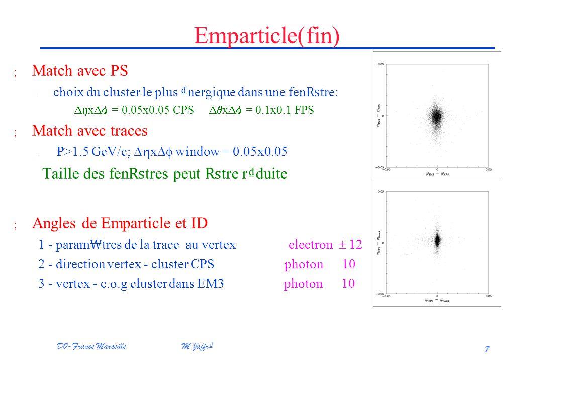 D0-France Marseille M.Jaffr 7 Emparticle(fin) ; Match avec PS ; choix du cluster le plus nergique dans une fen tre: x = 0.05x0.05 CPS x = 0.1x0.1 FPS ; Match avec traces P>1.5 GeV/c; x window = 0.05x0.05 Taille des fen tres peut tre rduite ; Angles de Emparticle et ID 1 - param tres de la trace au vertex electron 12 2 - direction vertex - cluster CPS photon 10 3 - vertex - c.o.g cluster dans EM3 photon 10