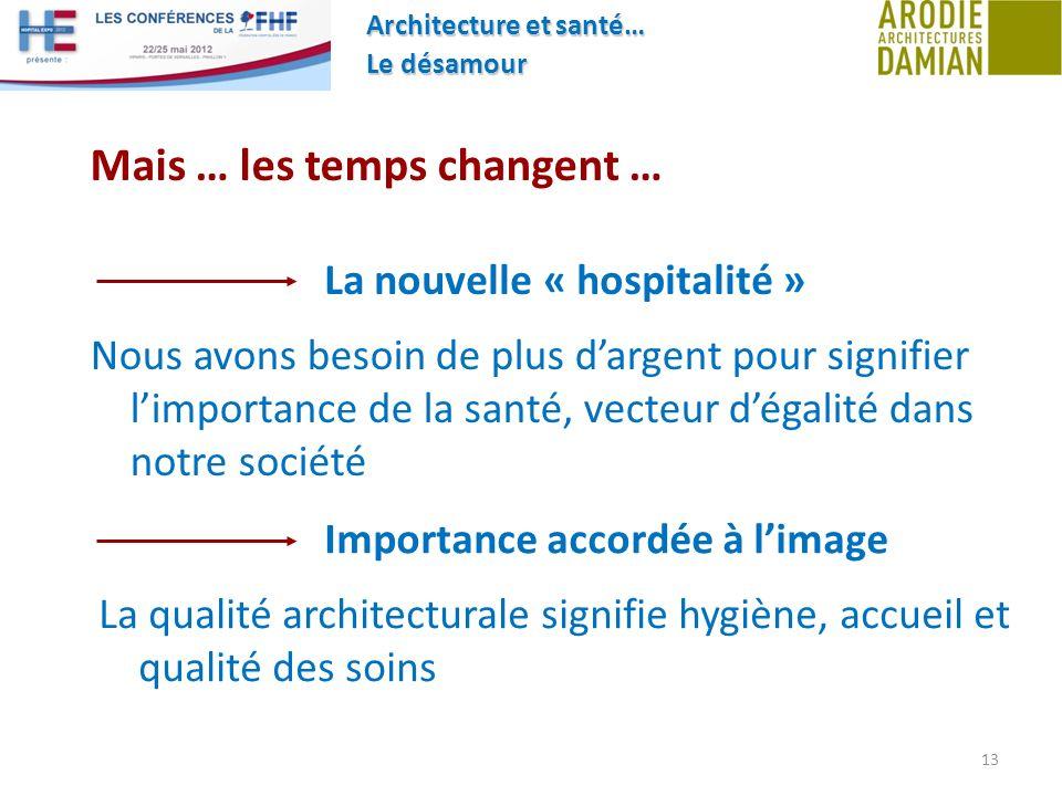 Architecture et santé… Le désamour 13 Mais … les temps changent … La nouvelle « hospitalité » Importance accordée à limage Nous avons besoin de plus d