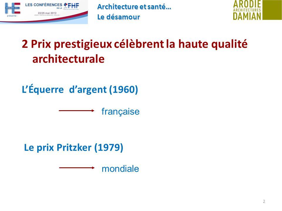 Architecture et santé… Le désamour LÉquerre dargent (1960) 2 française Le prix Pritzker (1979) mondiale 2 Prix prestigieux célèbrent la haute qualité