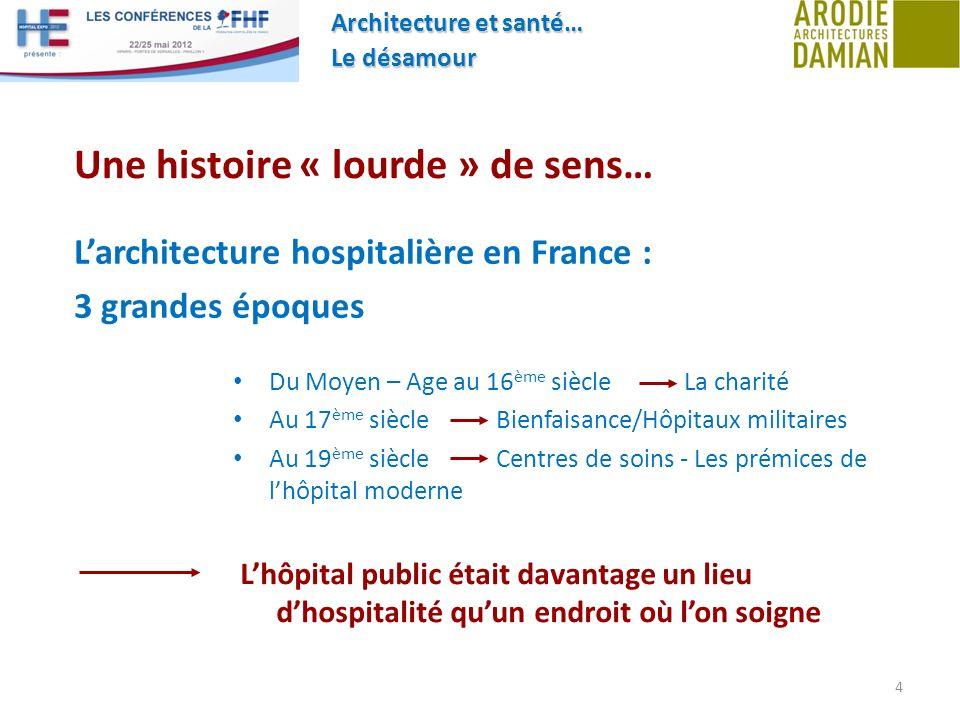 Architecture et santé… Le désamour 4 Larchitecture hospitalière en France : 3 grandes époques Du Moyen – Age au 16 ème siècle La charité Au 17 ème siè
