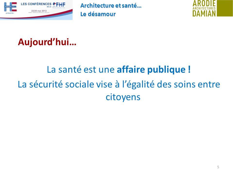 Architecture et santé… Le désamour 5 La santé est une affaire publique ! La sécurité sociale vise à légalité des soins entre citoyens Aujourdhui…