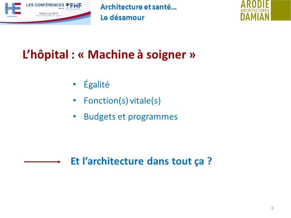 Architecture et santé… Le désamour 6 Lhôpital : « Machine à soigner » Égalité Fonction(s) vitale(s) Budgets et programmes Et larchitecture dans tout ç