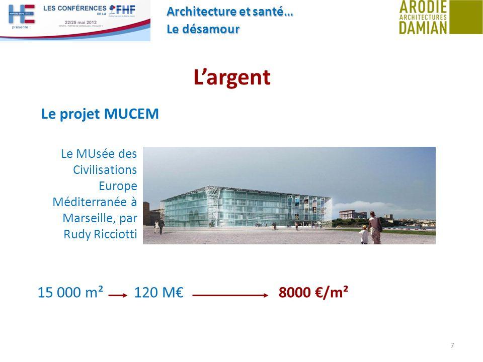Architecture et santé… Le désamour 7 Largent Le projet MUCEM 15 000 m²120 M8000 /m² Le MUsée des Civilisations Europe Méditerranée à Marseille, par Ru