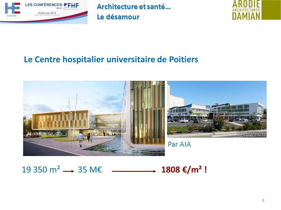 Architecture et santé… Le désamour 8 Le Centre hospitalier universitaire de Poitiers 19 350 m²35 M 1808 /m² ! Par AIA
