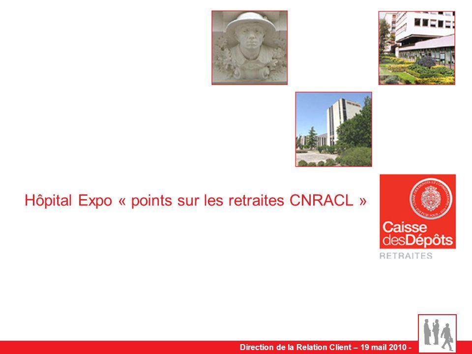 Direction de la Relation Client – 19 mail 2010 - Hôpital Expo « points sur les retraites CNRACL »