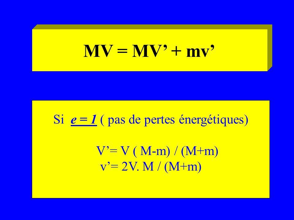 MV = MV + mv Si e = 1 ( pas de pertes énergétiques) V= V ( M-m) / (M+m) v= 2V. M / (M+m)