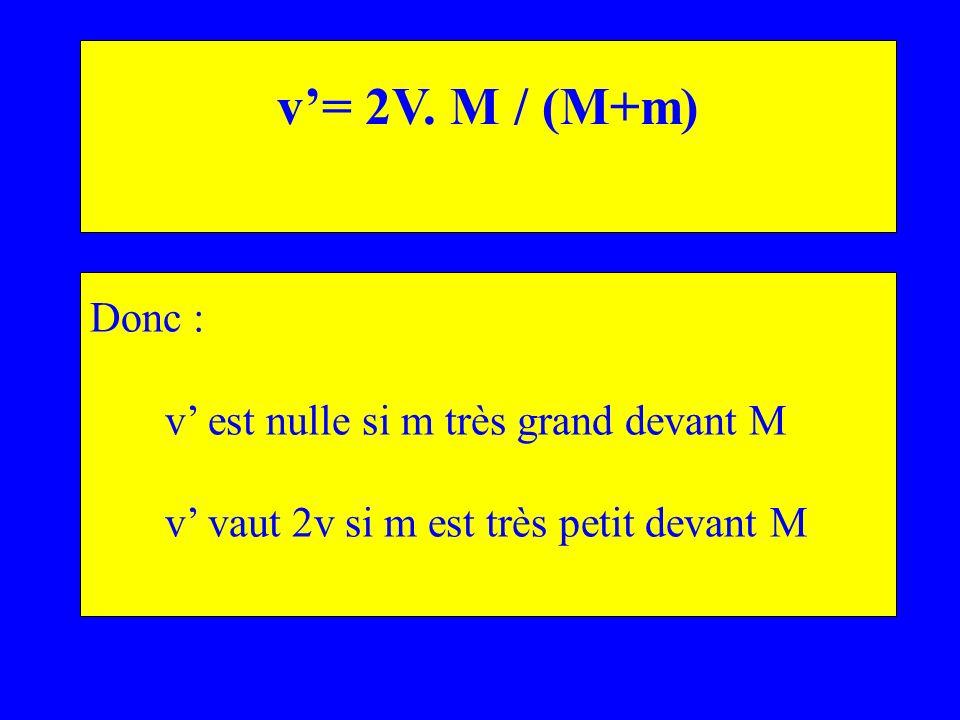 Donc : v est nulle si m très grand devant M v vaut 2v si m est très petit devant M v= 2V. M / (M+m)