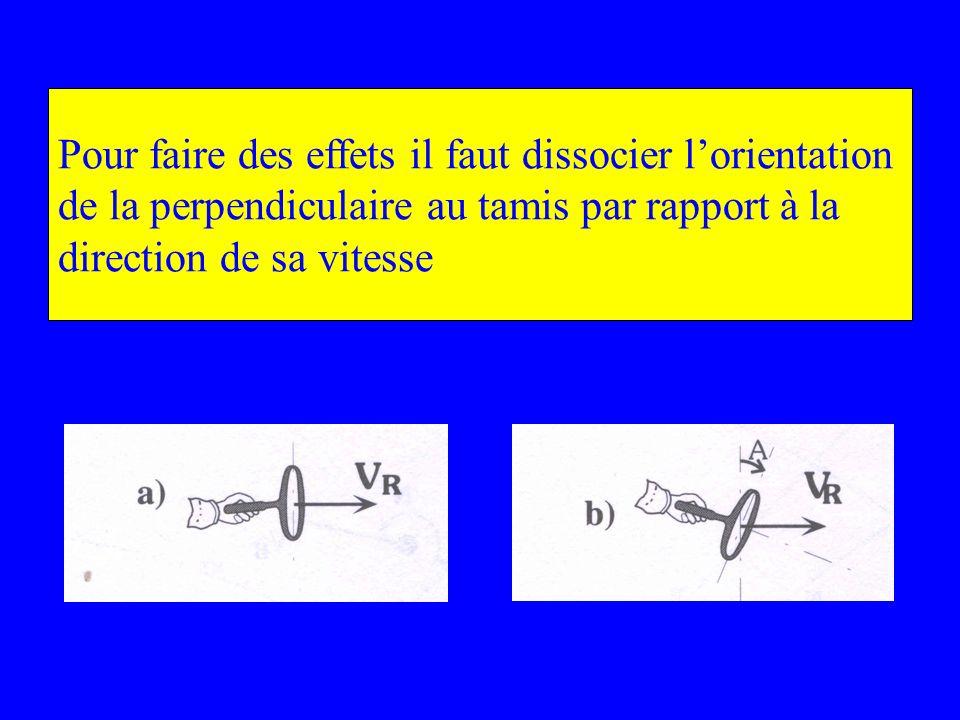 Pour faire des effets il faut dissocier lorientation de la perpendiculaire au tamis par rapport à la direction de sa vitesse