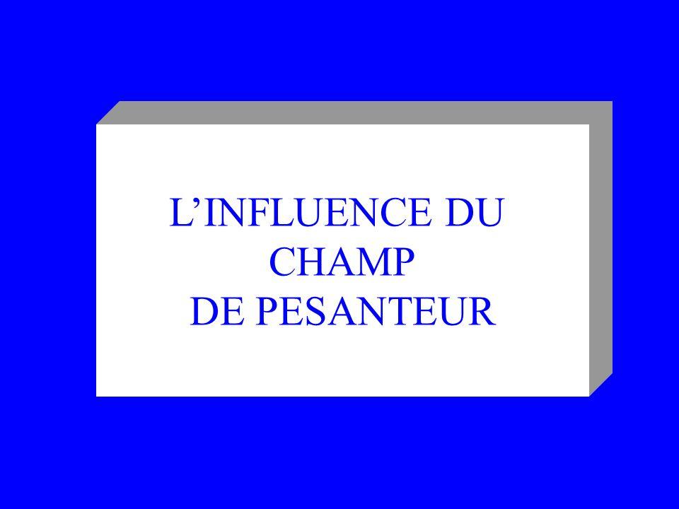 LINFLUENCE DU CHAMP DE PESANTEUR