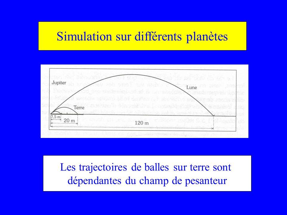 Les trajectoires de balles sur terre sont dépendantes du champ de pesanteur Simulation sur différents planètes