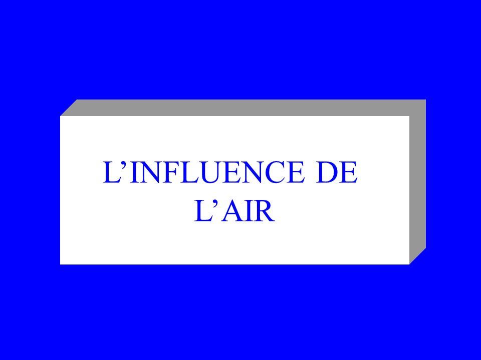 LINFLUENCE DE LAIR