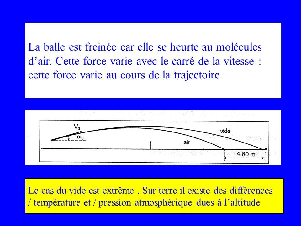 La balle est freinée car elle se heurte au molécules dair. Cette force varie avec le carré de la vitesse : cette force varie au cours de la trajectoir