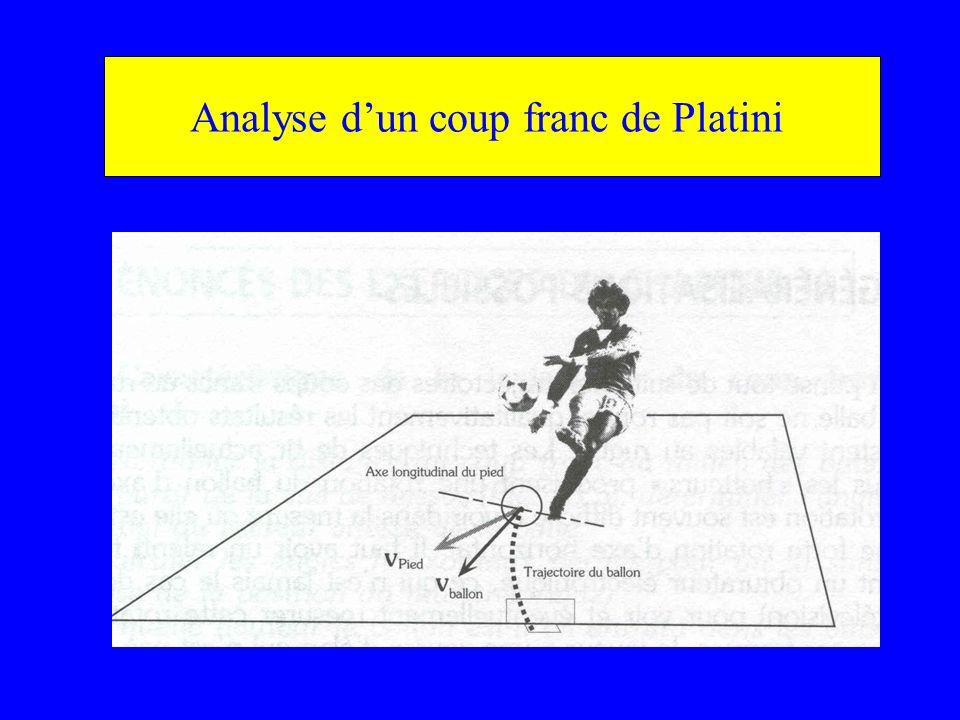 Analyse dun coup franc de Platini