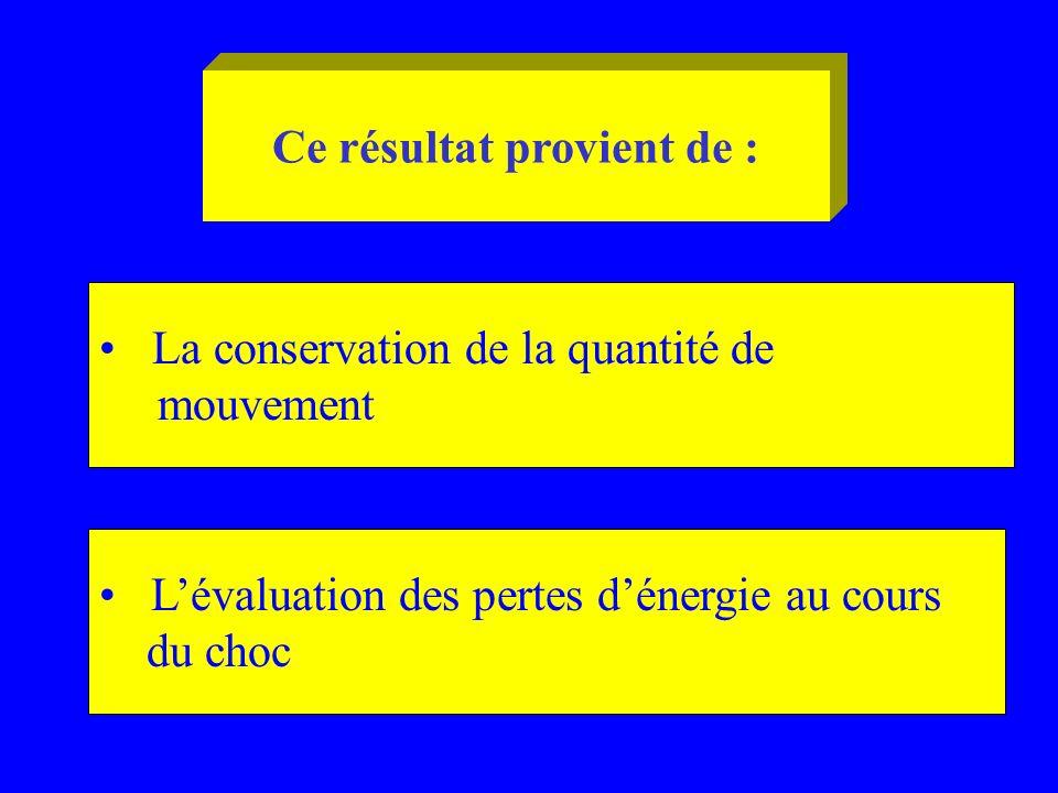 Ce résultat provient de : La conservation de la quantité de mouvement Lévaluation des pertes dénergie au cours du choc