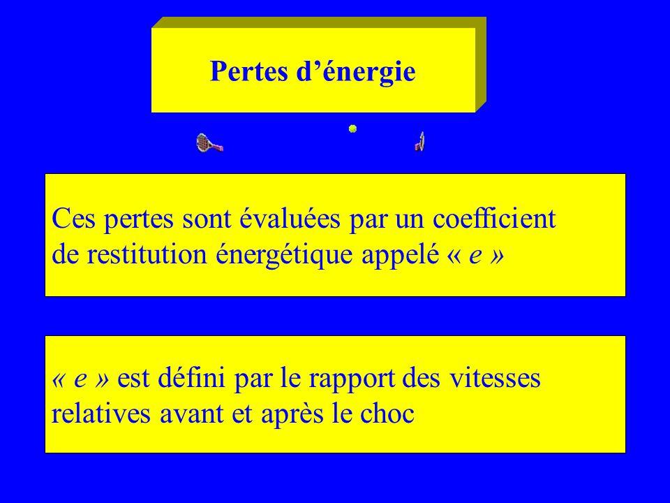 Pertes dénergie Ces pertes sont évaluées par un coefficient de restitution énergétique appelé « e » « e » est défini par le rapport des vitesses relat