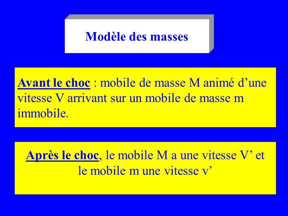 Modèle des masses Avant le choc : mobile de masse M animé dune vitesse V arrivant sur un mobile de masse m immobile. Après le choc, le mobile M a une