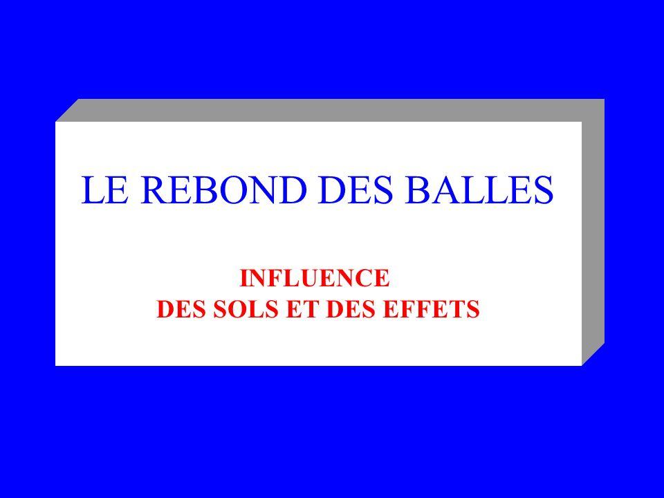 LE REBOND DES BALLES INFLUENCE DES SOLS ET DES EFFETS