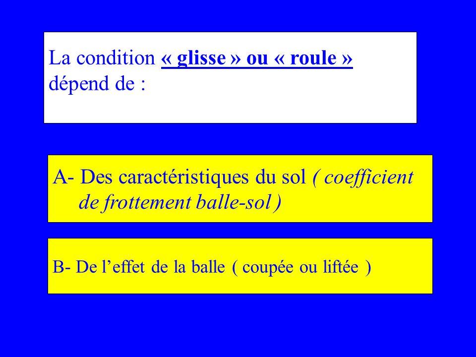 A- Des caractéristiques du sol ( coefficient de frottement balle-sol ) B- De leffet de la balle ( coupée ou liftée ) La condition « glisse » ou « roul
