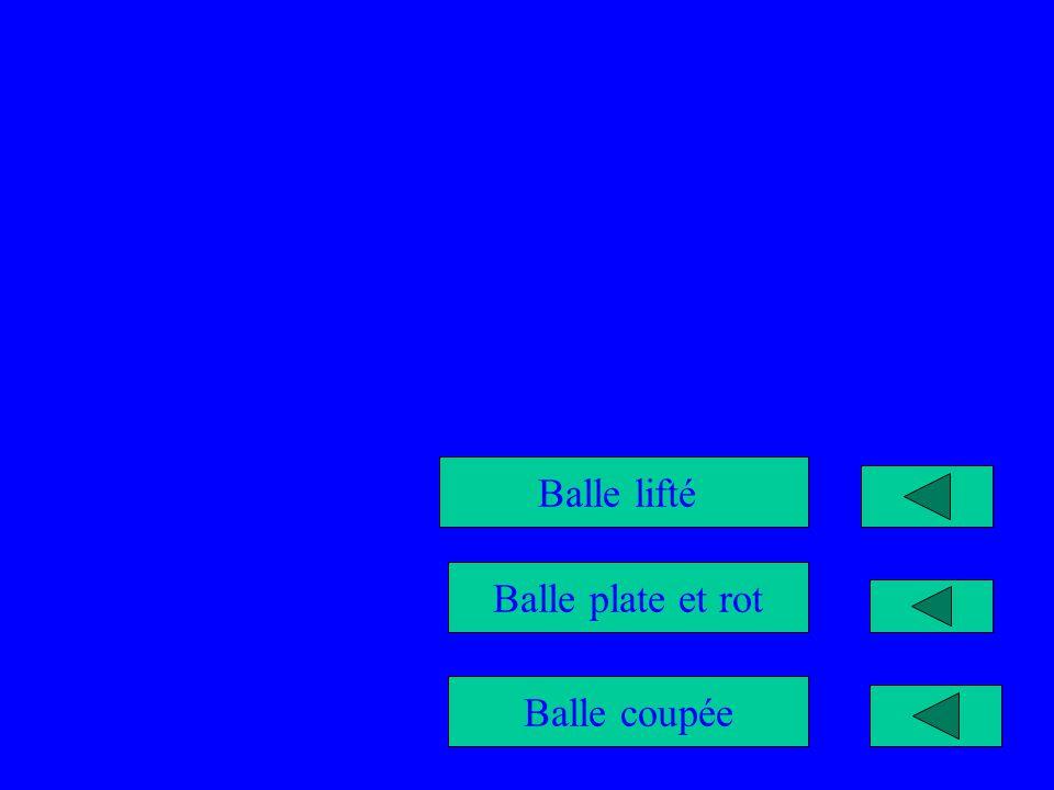 Balle coupée Balle plate et rot Balle lifté
