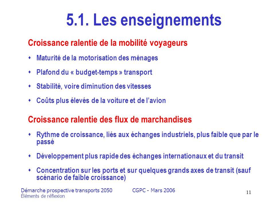 Démarche prospective transports 2050 Éléments de réflexion CGPC - Mars 2006 11 5.1.