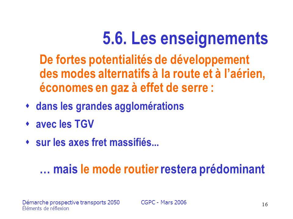 Démarche prospective transports 2050 Éléments de réflexion CGPC - Mars 2006 16 5.6.
