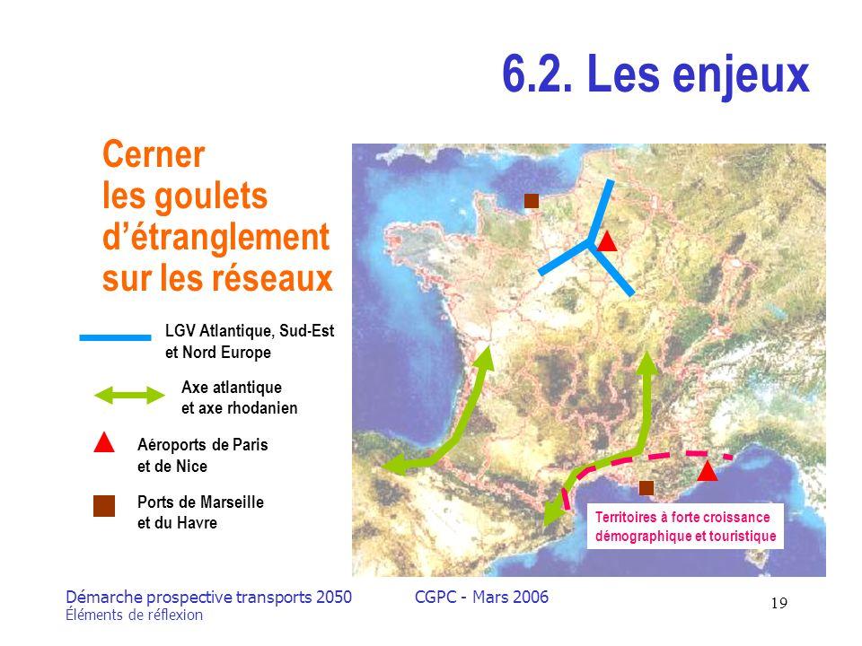 Démarche prospective transports 2050 Éléments de réflexion CGPC - Mars 2006 19 6.2.