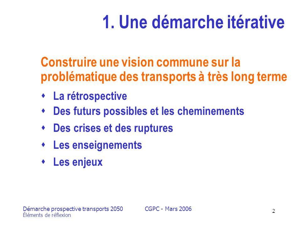 Démarche prospective transports 2050 Éléments de réflexion CGPC - Mars 2006 2 1.