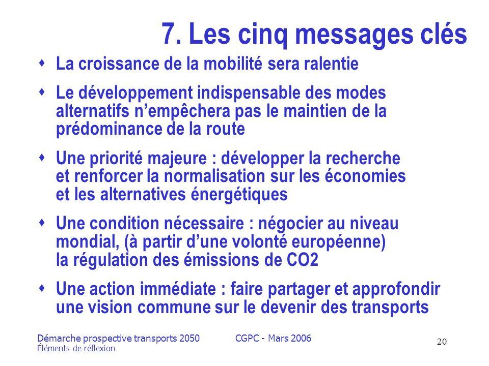 Démarche prospective transports 2050 Éléments de réflexion CGPC - Mars 2006 20 7.