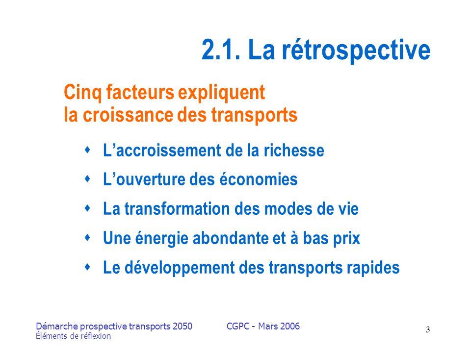 Démarche prospective transports 2050 Éléments de réflexion CGPC - Mars 2006 3 2.1.