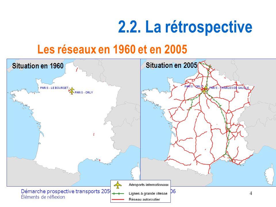 Démarche prospective transports 2050 Éléments de réflexion CGPC - Mars 2006 4 2.2.