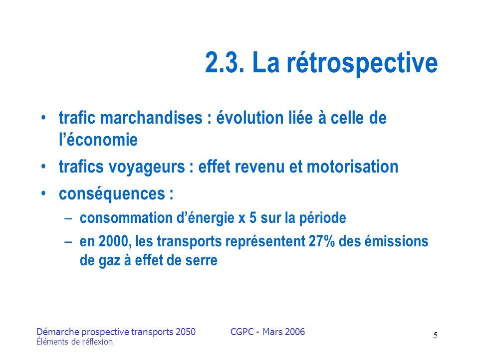 Démarche prospective transports 2050 Éléments de réflexion CGPC - Mars 2006 5 2.3.