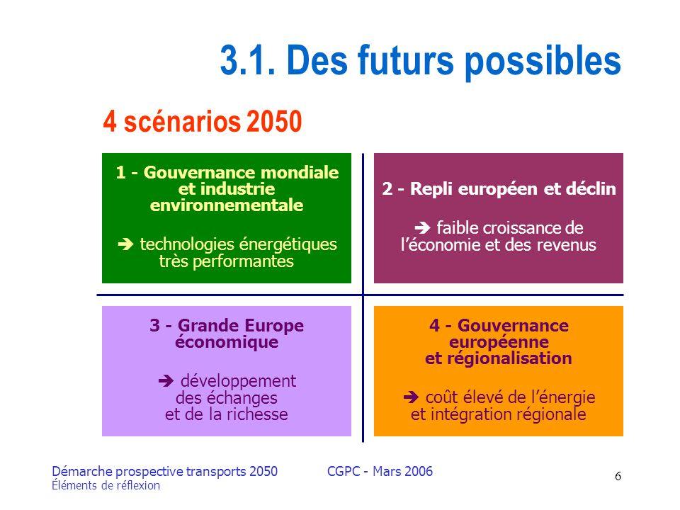 Démarche prospective transports 2050 Éléments de réflexion CGPC - Mars 2006 6 3.1.