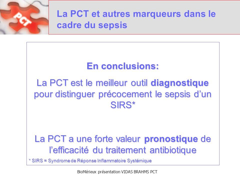 BioMérieux présentation VIDAS BRAHMS PCT Procalcitonine En conclusions: La PCT est le meilleur outil diagnostique pour distinguer précocement le sepsis dun SIRS* La PCT a une forte valeur pronostique de lefficacité du traitement antibiotique * SIRS = Syndrome de Réponse Inflammatoire Systémique La PCT et autres marqueurs dans le cadre du sepsis