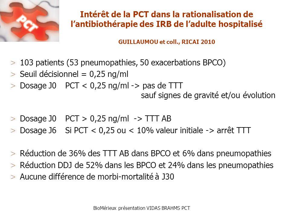 BioMérieux présentation VIDAS BRAHMS PCT Intérêt de la PCT dans la rationalisation de lantibiothérapie des IRB de ladulte hospitalisé GUILLAUMOU et coll., RICAI 2010 > 103 patients (53 pneumopathies, 50 exacerbations BPCO) > Seuil décisionnel = 0,25 ng/ml > Dosage J0PCT pas de TTT sauf signes de gravité et/ou évolution > Dosage J0PCT > 0,25 ng/ml -> TTT AB > Dosage J6Si PCT arrêt TTT > Réduction de 36% des TTT AB dans BPCO et 6% dans pneumopathies > Réduction DDJ de 52% dans les BPCO et 24% dans les pneumopathies > Aucune différence de morbi-mortalité à J30