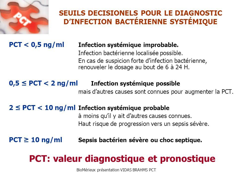 BioMérieux présentation VIDAS BRAHMS PCT SEUILS DECISIONELS POUR LE DIAGNOSTIC DINFECTION BACTÉRIENNE SYSTÉMIQUE PCT < 0,5 ng/ml Infection systémique improbable.