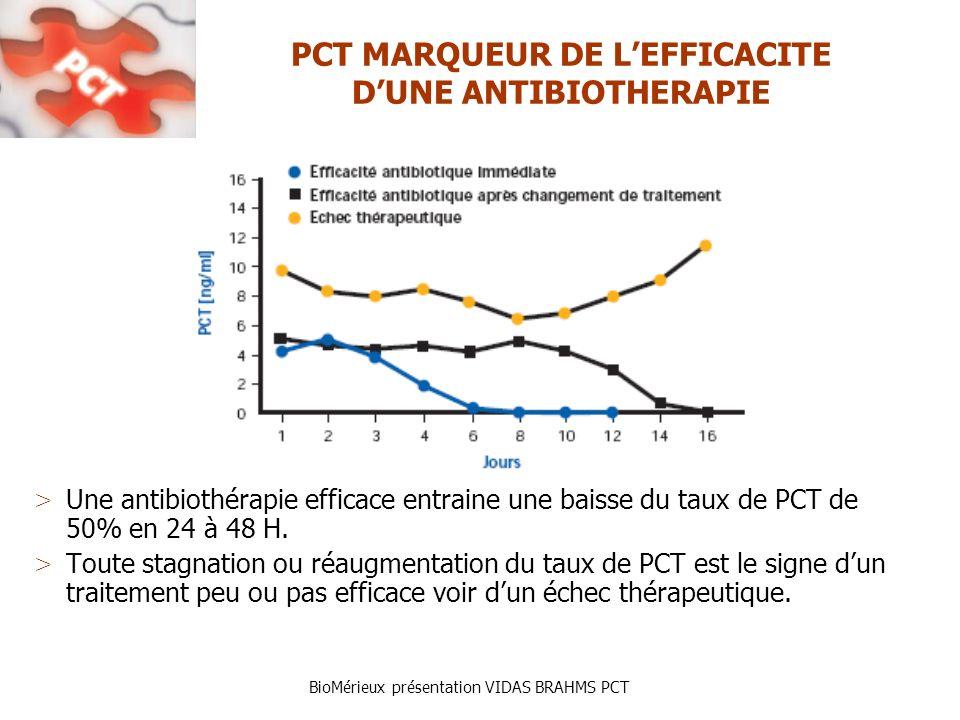 BioMérieux présentation VIDAS BRAHMS PCT PCT MARQUEUR DE LEFFICACITE DUNE ANTIBIOTHERAPIE > Une antibiothérapie efficace entraine une baisse du taux de PCT de 50% en 24 à 48 H.