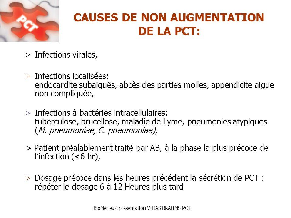 BioMérieux présentation VIDAS BRAHMS PCT CAUSES DE NON AUGMENTATION DE LA PCT: > Infections virales, > Infections localisées: endocardite subaiguës, abcès des parties molles, appendicite aigue non compliquée, > Infections à bactéries intracellulaires: tuberculose, brucellose, maladie de Lyme, pneumonies atypiques (M.