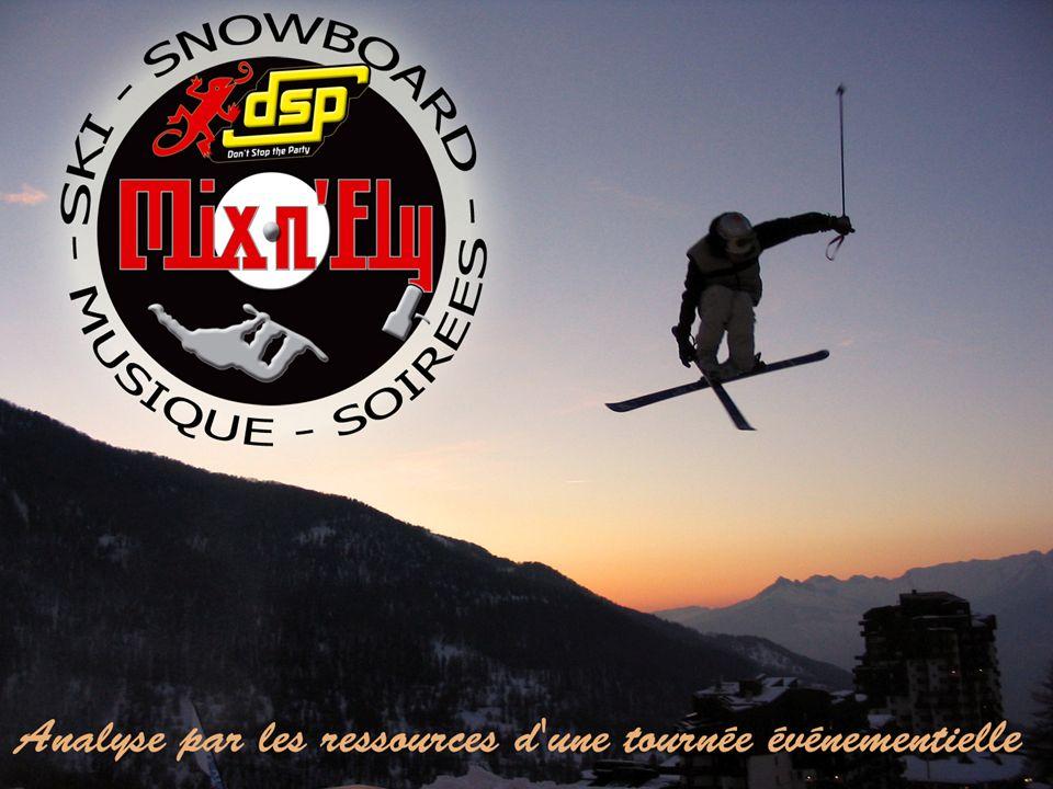 Ressources relationnelles Fort réseau relationnel du chef dentreprise : –Milieu de la glisse –Stations de ski –Médias